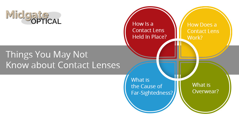 Things-You-May-Not-Know-about-Contact-Lenses